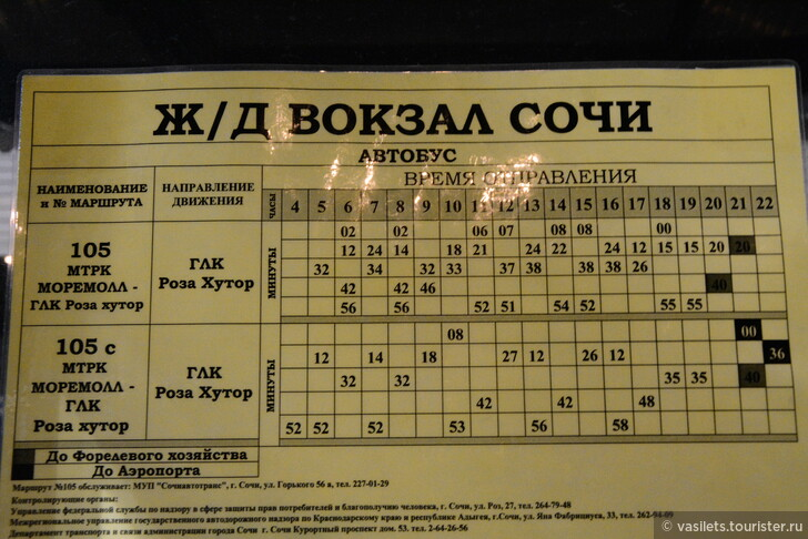 Расписание автобуса сочи адлер