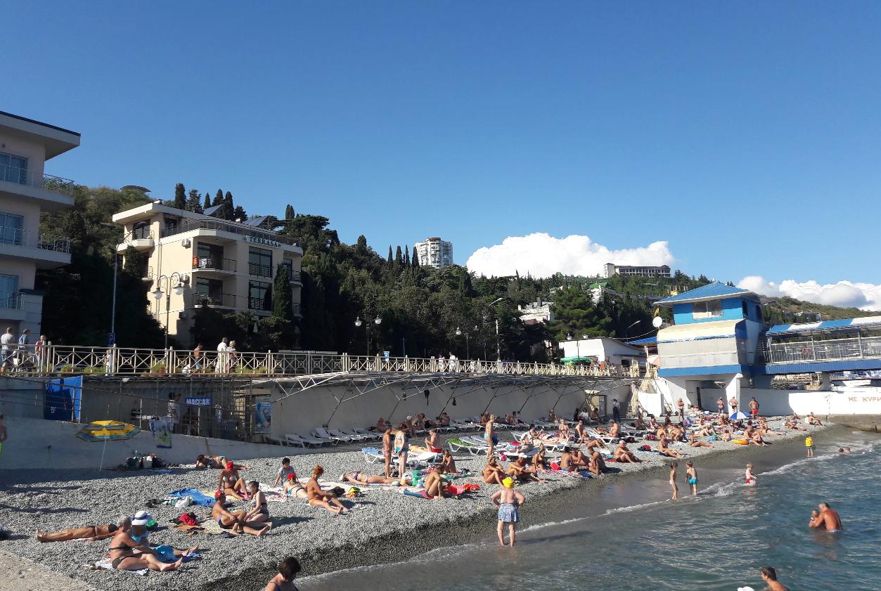 Пляжи Алушты - фото самых южных мест Крыма