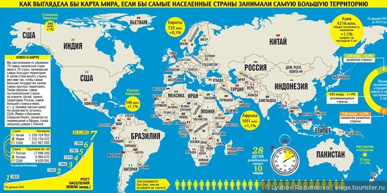 Таблица самых крупных городов мира