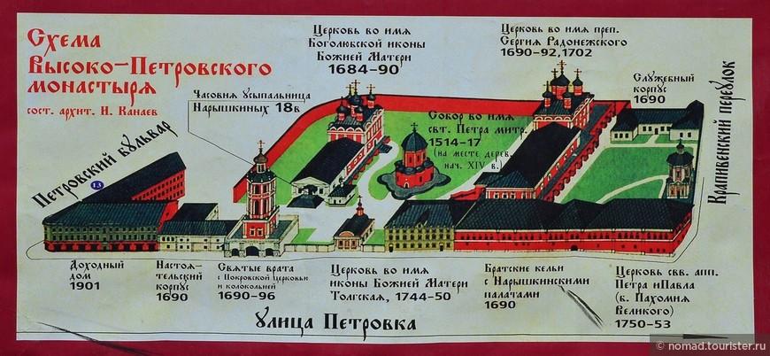 Схема монастыря.