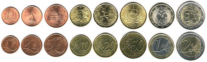 Монеты Евро в Италии