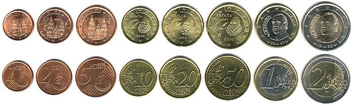 Монеты Евро в Испании
