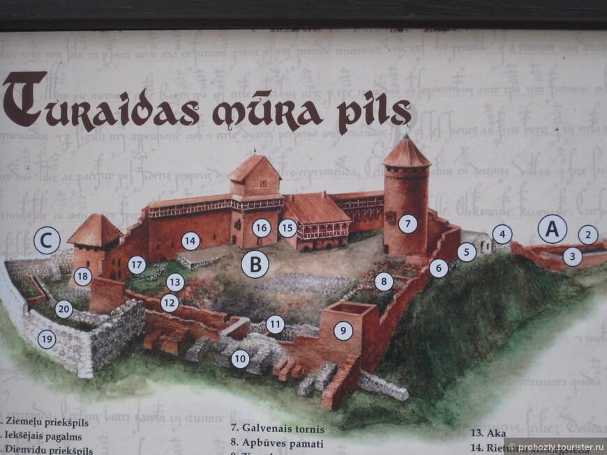 Турайдский замок. Очень красивое место с замечательной романтической историей о Турайдской Розе.