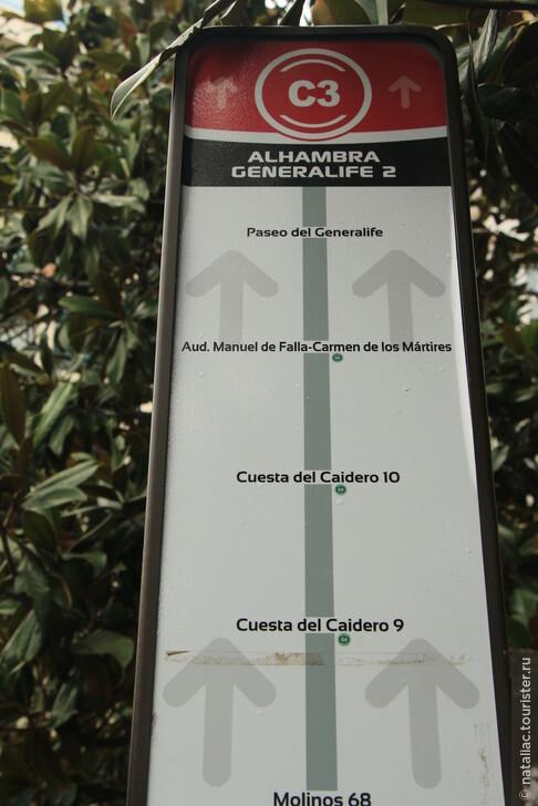Альгамбра, полезности