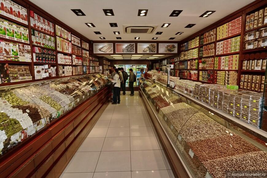 Магазин сладостей...