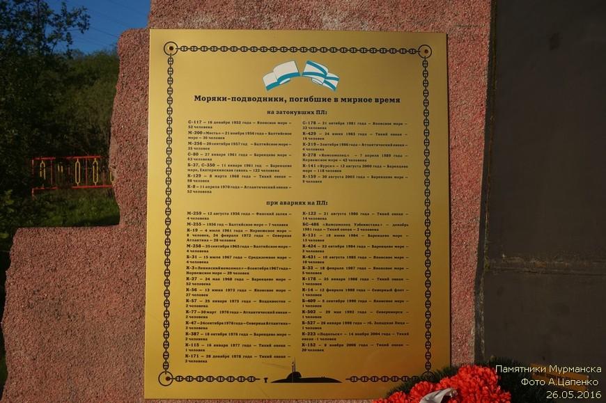 Мемориал морякам, погибшим в мирное время