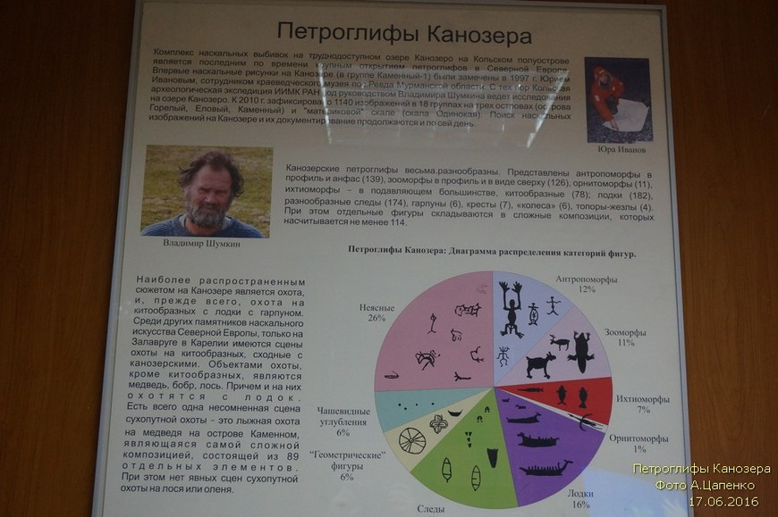 Петроглифы Канозера_06.jpg