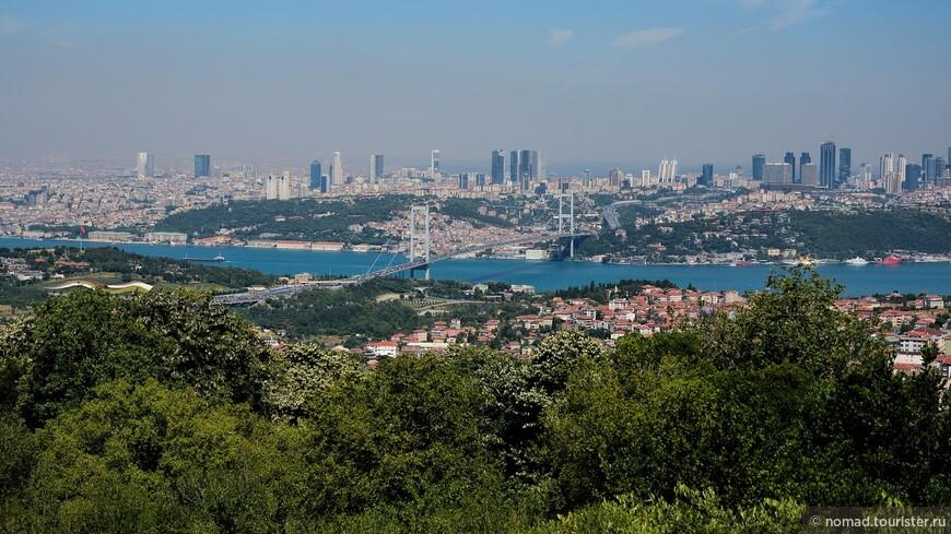 Парк Чамлыджа. Вид на Босфор и Босфорский мост