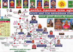 Наваграха Ятра – Паломничество по храмам 9 планет – Кумбаконам