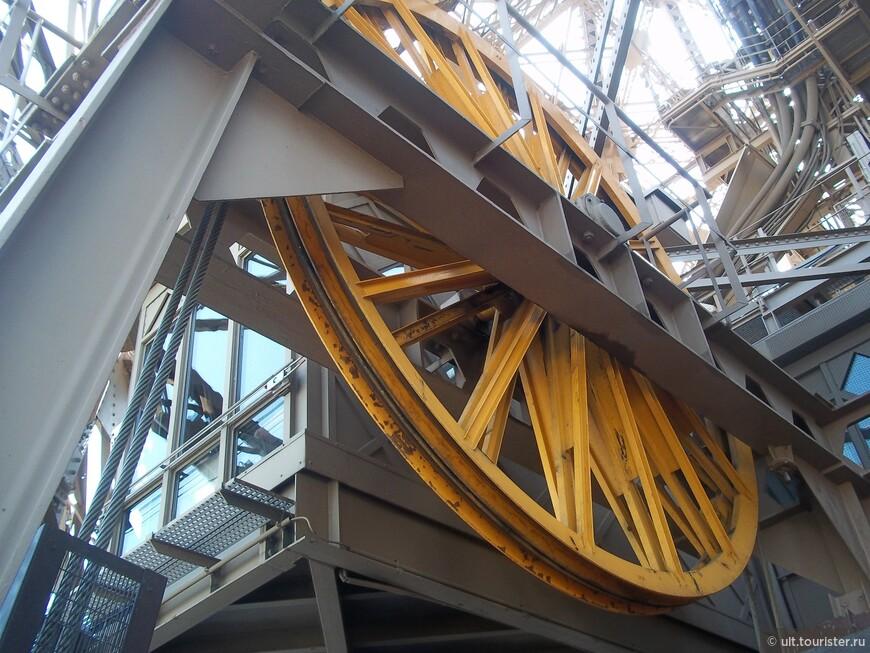 колеса лифта