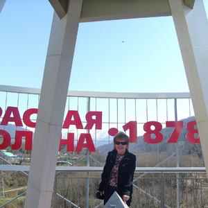 Красная Поляна доолимпийская
