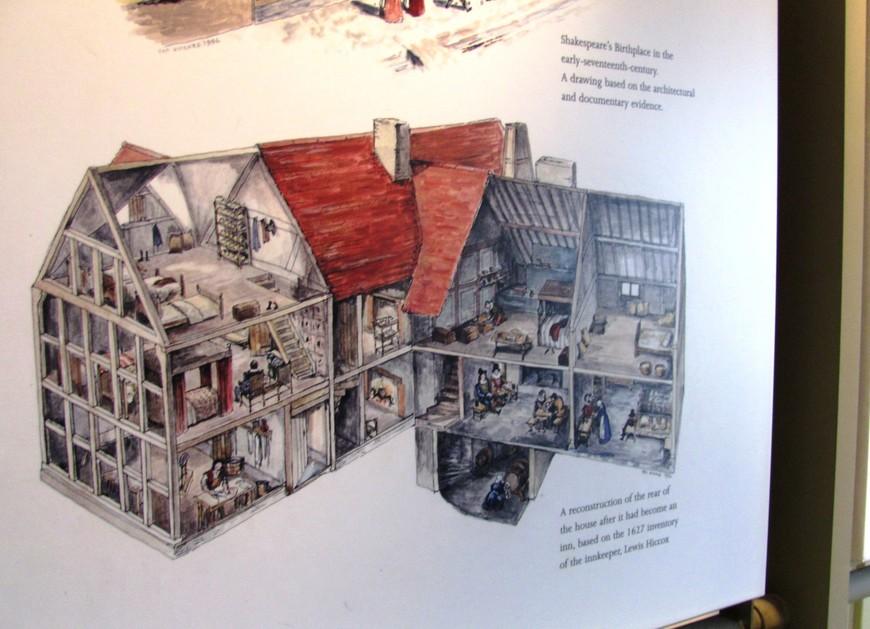 План дома Шекспира