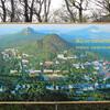панорама Железноводска