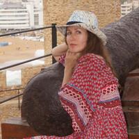 Провкина Ольга (thebestguide68)