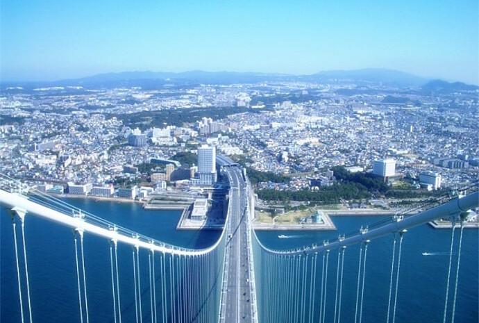 В мире мостов и технологий