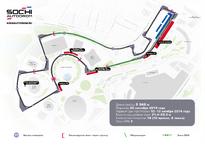 Sochi Autodrom Circuit Scheme RU 1600.png