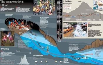 В Таиланде проводят беспрецедентную операцию по спасению 12 детей из затопленной пещеры