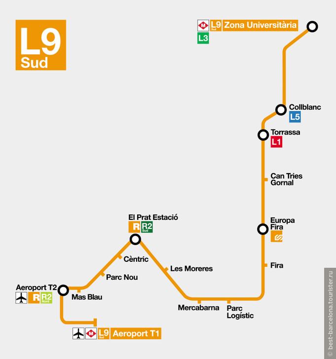 Линия метро из аэропорта El Prat