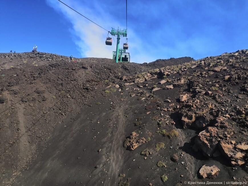 Этна- 1900 м над уровнем моря (канатная дорога)