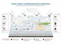 Схема нового аэровокзального комплекса