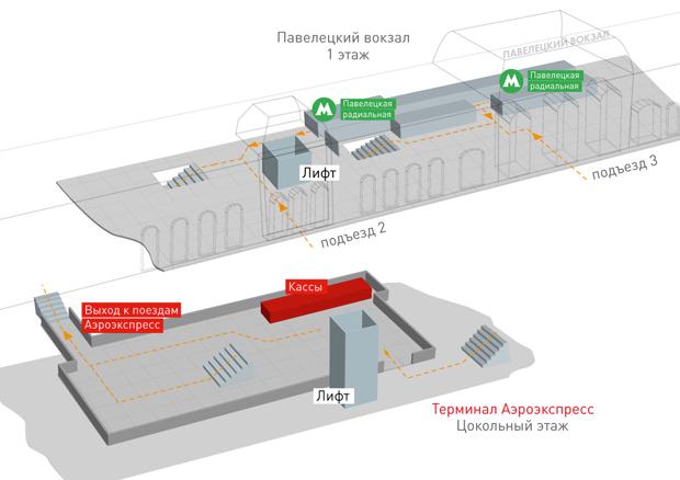 Как добраться до Домодедово