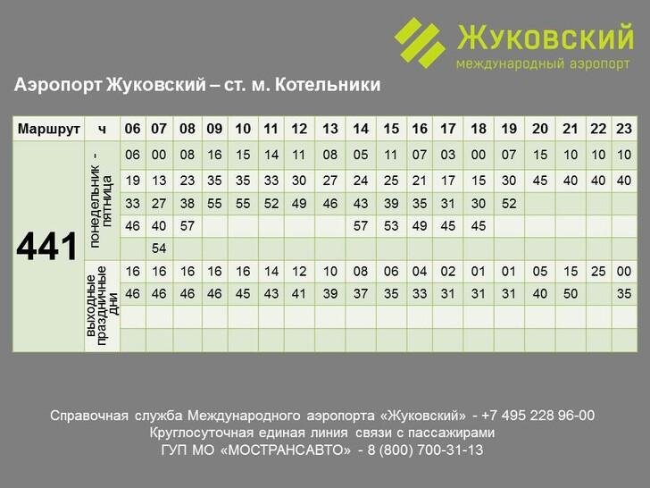 Как добраться из аэропорта Жуковский
