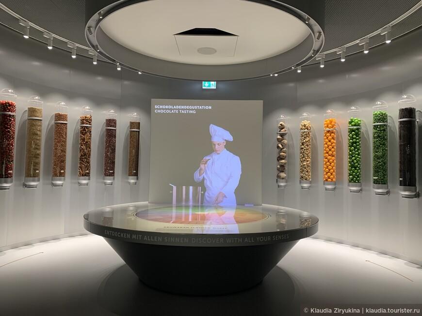 Вкусный музей! Швейцарский музей шоколада