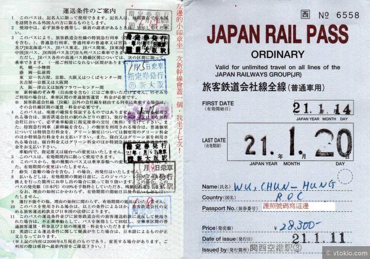Использование JR Pass для быстрого и недорогого перемещения по стране.