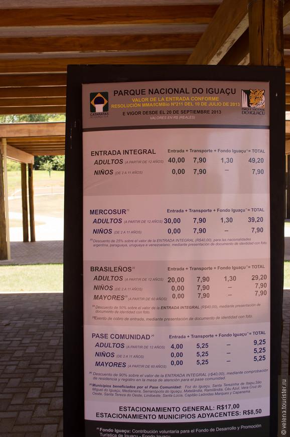 цены на входной билет в национальный парк для граждан Бразилии и иностранцев существенно отличаются