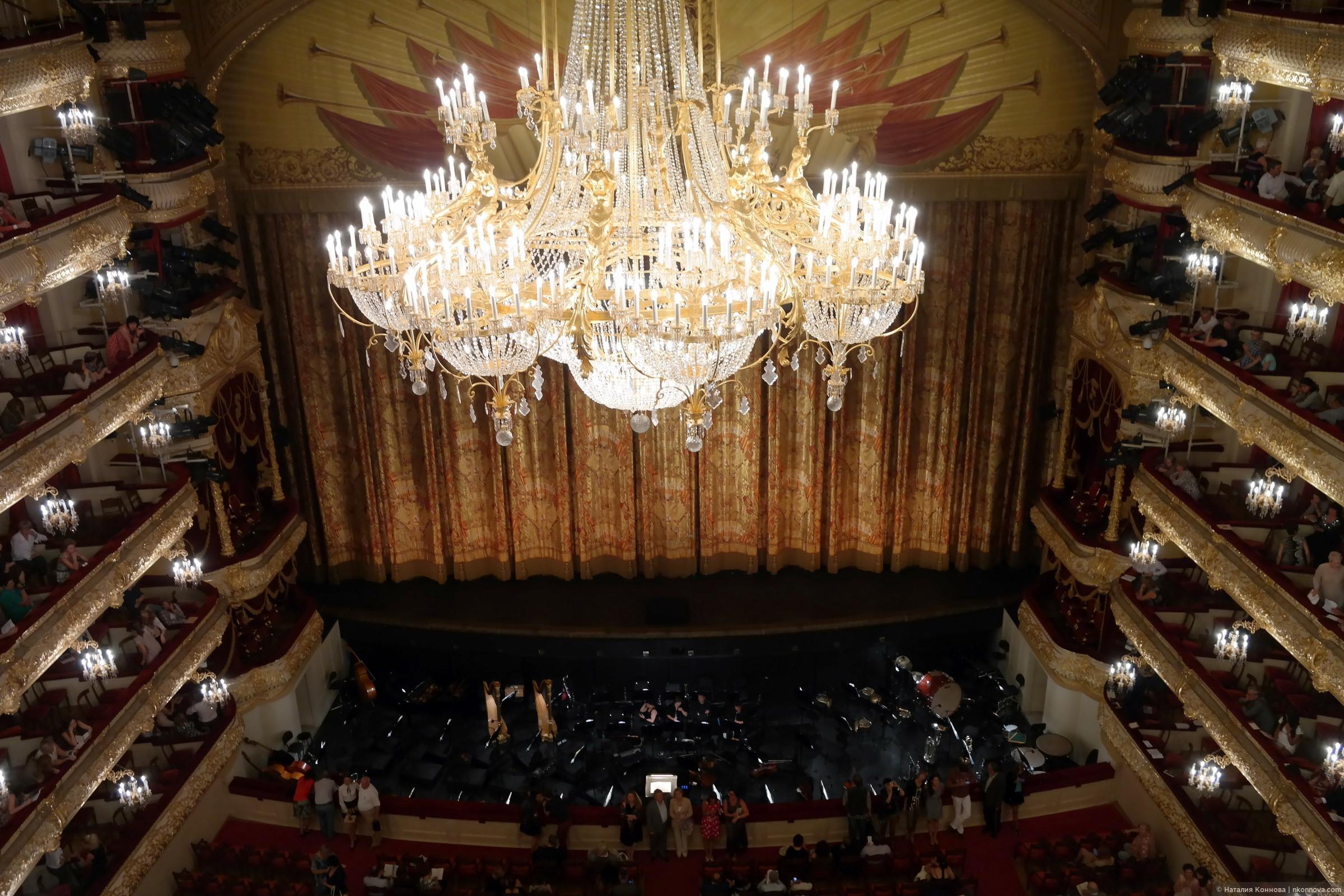 Изображение вид на зал с балкона 4го яруса (7ой этаж) из фот.