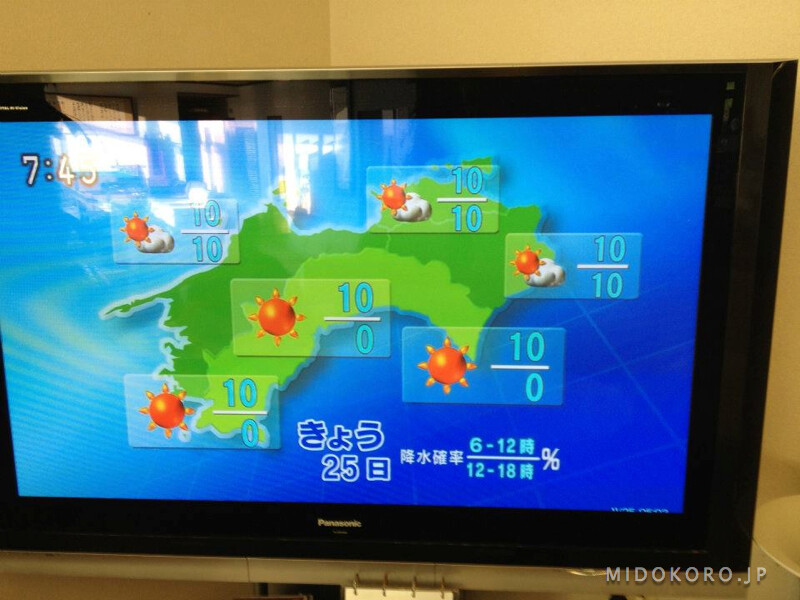 Прогноз погоды. На экране - вероятность осадков, их сегодня будет 0 процентов: хороший солнечный день.
