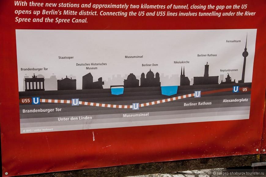 Схема строительства новой ветки метро в центре.