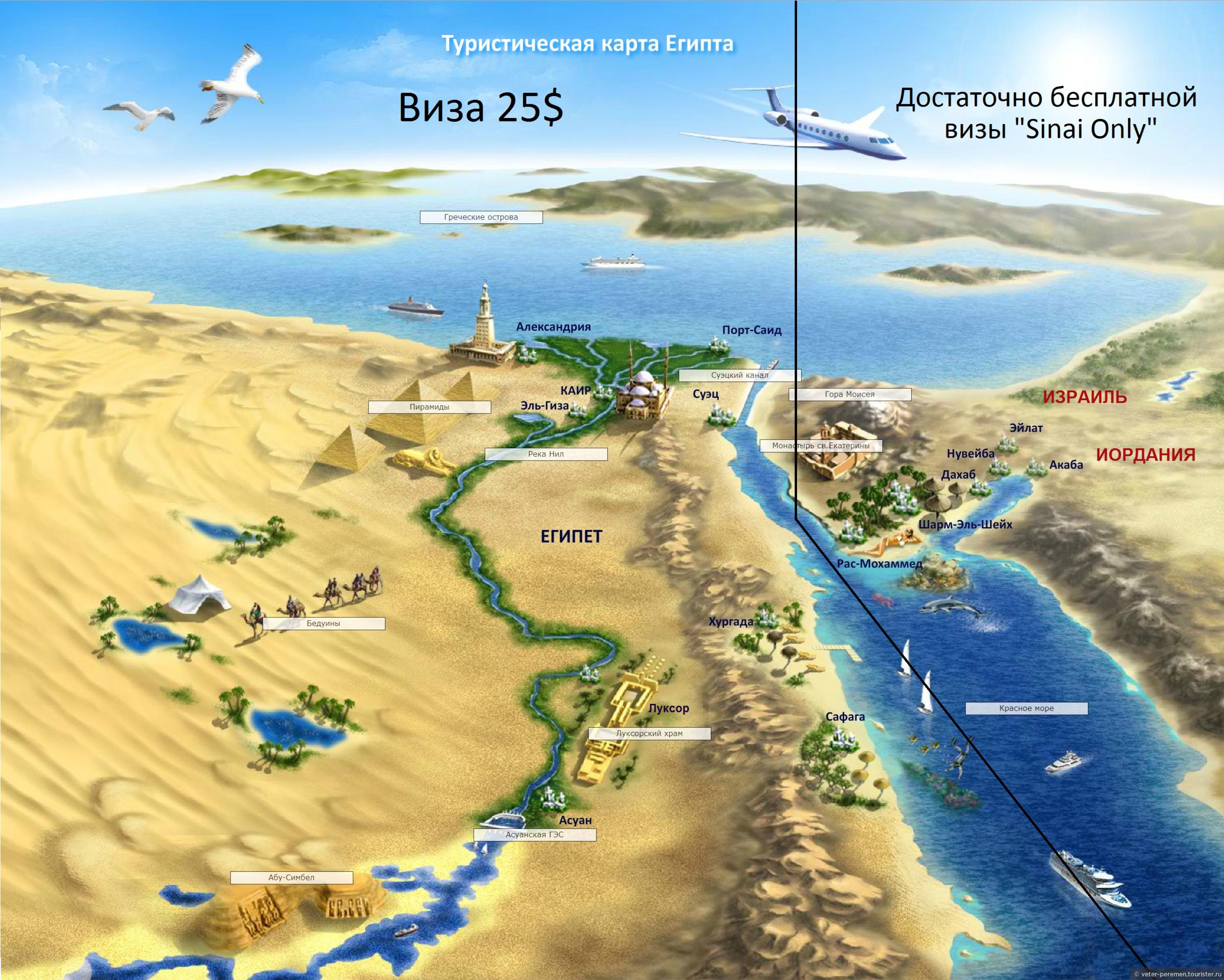 Туры в Египет из Киева  Горящие туры и путевки от