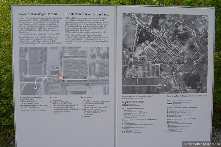Концентрационный лагерь Дахау был установлен в качестве модели для всех других лагерей (позже, когда Теодор Эйке, бывший комендант концлагеря, был назначен инспектором для всех концлагерей).