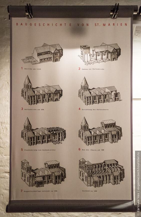 Так менялся облик церкви в процессе строительства