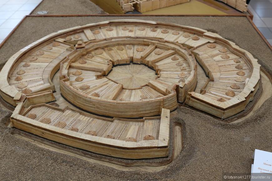 Аркаим -имел форму круга, наружным диаметром около 160 метров. Окружал его 2-х метровый обводной ров, заполнявшийся водой. Внешняя стена очень массивная. При высоте 5,5 м она имела пятиметровую ширину. В стене были обозначены четыре входа. Самый большой — юго-западный, остальные три — поменьше, расположенные на противоположных сторонах. Пространство между внешним и внутренним кругами было разделено на 35 секторов жилищ, напоминавшим дольки апельсина. Все они выходили на главную улицу.