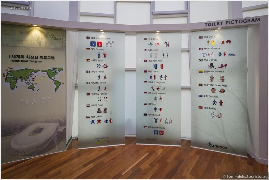 На одной из стен мы видим пиктограммы, которыми изображаются туалеты в разных странах. Любопытный факт - особой популярностью это место пользуется у японцев, ввиду их культуры, отличающейся от западной. Все японцы просто в восторге от туалетной тематики.